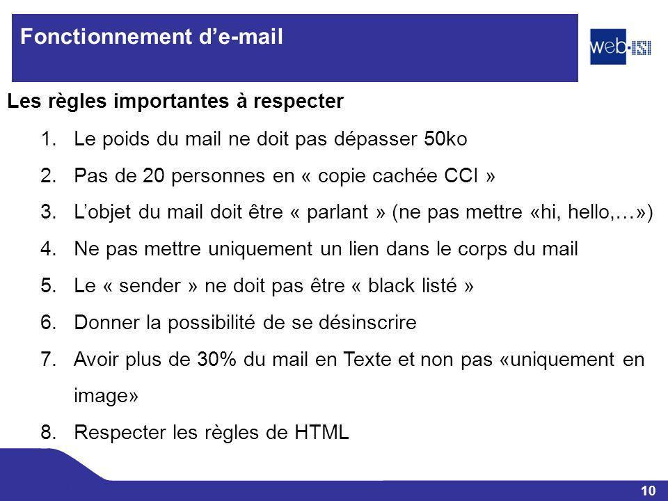 10 Web-ISI Fonctionnement de-mail Les règles importantes à respecter 1.Le poids du mail ne doit pas dépasser 50ko 2.Pas de 20 personnes en « copie cac