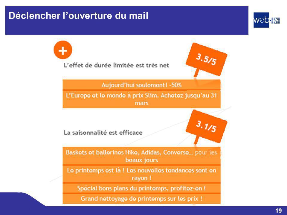 19 Web-ISI Déclencher louverture du mail