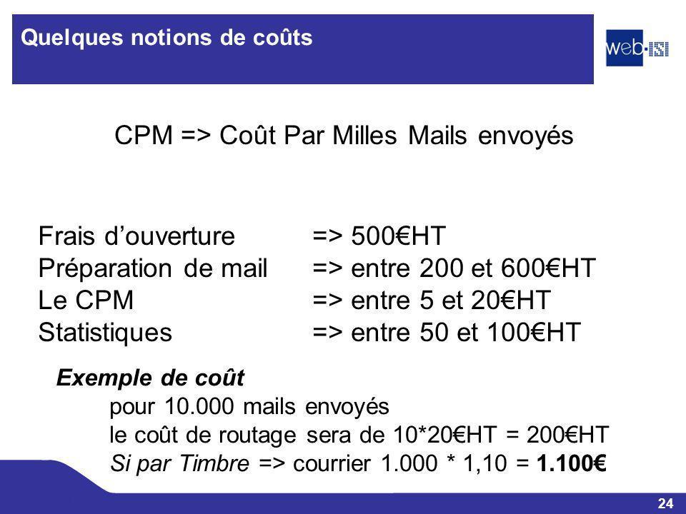 24 Web-ISI Quelques notions de coûts CPM => Coût Par Milles Mails envoyés Frais douverture=> 500HT Préparation de mail=> entre 200 et 600HT Le CPM=> e