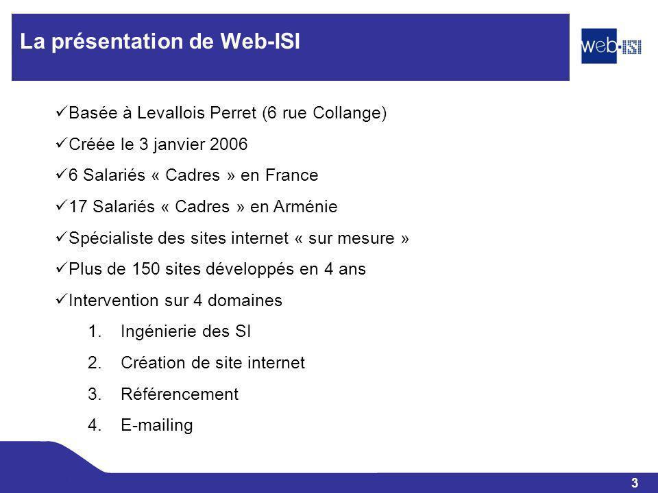 3 Web-ISI La présentation de Web-ISI Basée à Levallois Perret (6 rue Collange) Créée le 3 janvier 2006 6 Salariés « Cadres » en France 17 Salariés « C