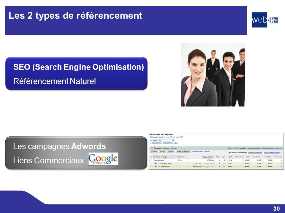 30 Web-ISI Les 2 types de référencement SEO (Search Engine Optimisation) Référencement Naturel SEO (Search Engine Optimisation) Référencement Naturel