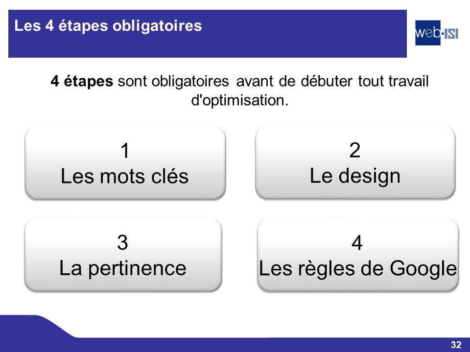 32 Web-ISI Les 4 étapes obligatoires 4 étapes sont obligatoires avant de débuter tout travail d'optimisation. 1 Les mots clés 1 Les mots clés 2 Le des