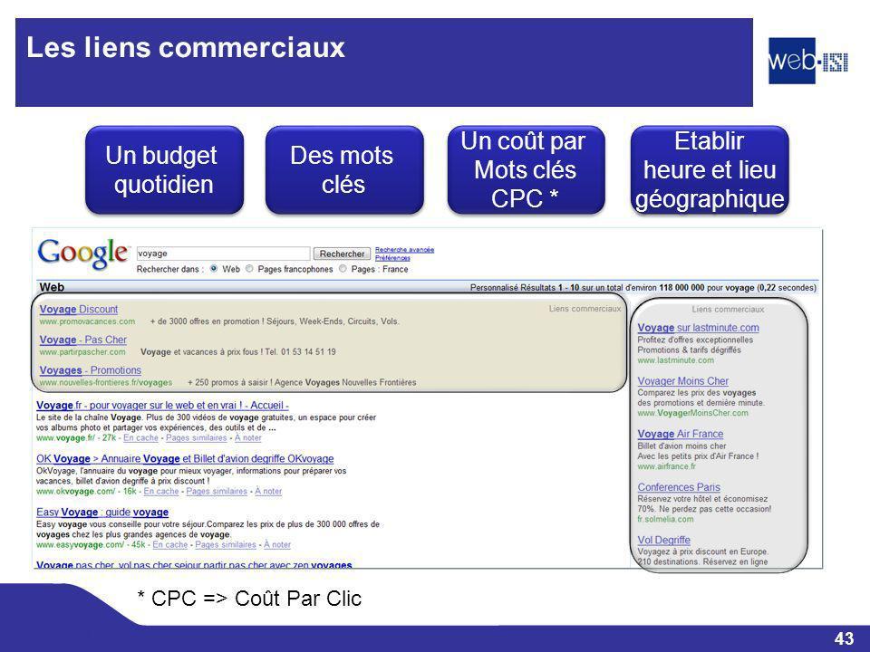43 Web-ISI Les liens commerciaux Un budget quotidien Un budget quotidien Des mots clés Des mots clés Un coût par Mots clés CPC * Un coût par Mots clés