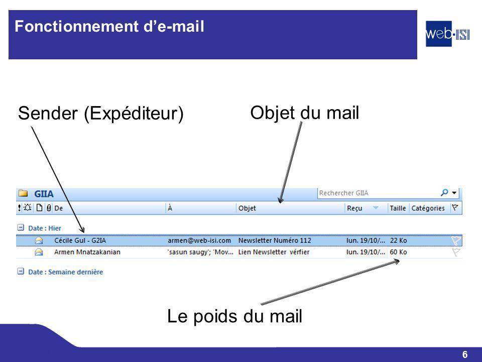 6 Web-ISI Fonctionnement de-mail Sender (Expéditeur) Objet du mail Le poids du mail