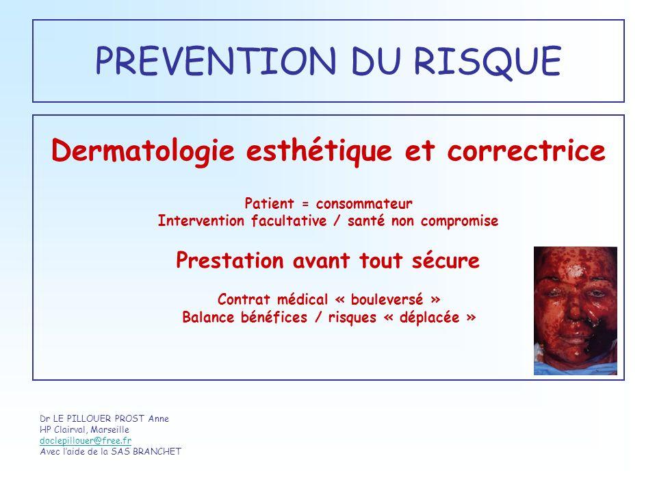 PREVENTION DU RISQUE Dermatologie esthétique et correctrice Patient = consommateur Intervention facultative / santé non compromise Prestation avant to