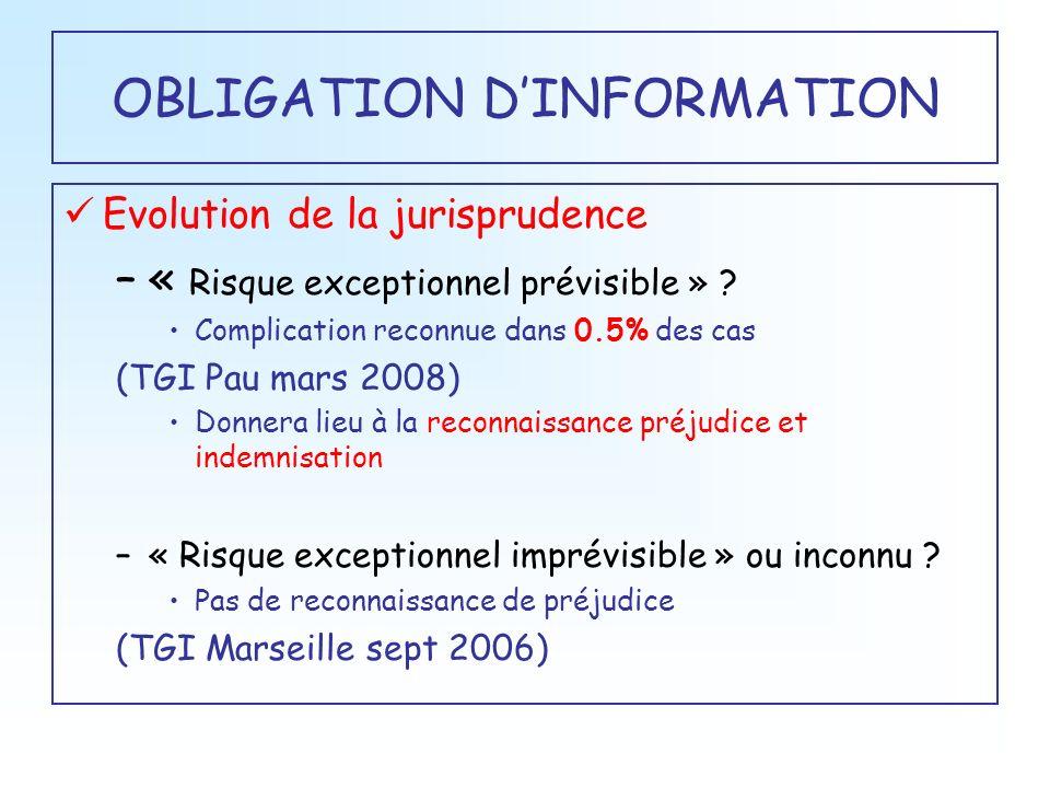 OBLIGATION DINFORMATION Evolution de la jurisprudence –« Risque exceptionnel prévisible » ? Complication reconnue dans 0.5% des cas (TGI Pau mars 2008
