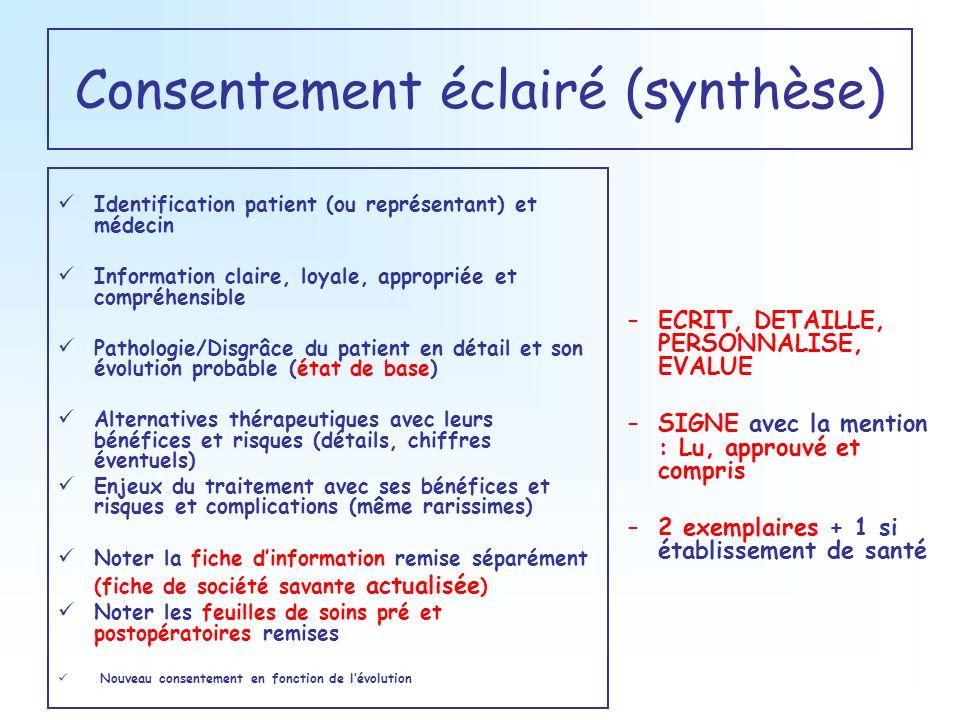 Consentement éclairé (synthèse) Identification patient (ou représentant) et médecin Information claire, loyale, appropriée et compréhensible Pathologi