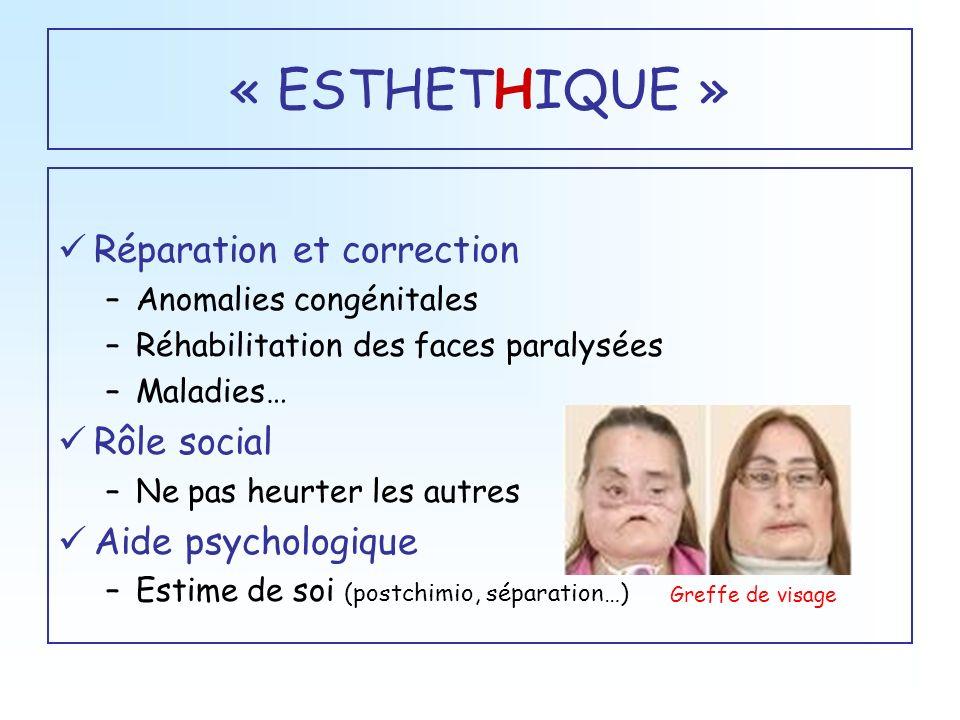 « ESTHETHIQUE » Réparation et correction –Anomalies congénitales –Réhabilitation des faces paralysées –Maladies… Rôle social –Ne pas heurter les autre