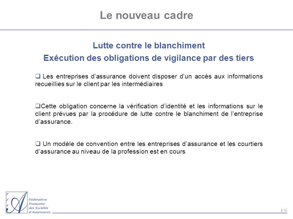 14 Le nouveau cadre Lutte contre le blanchiment Exécution des obligations de vigilance par des tiers Les entreprises dassurance doivent disposer dun a