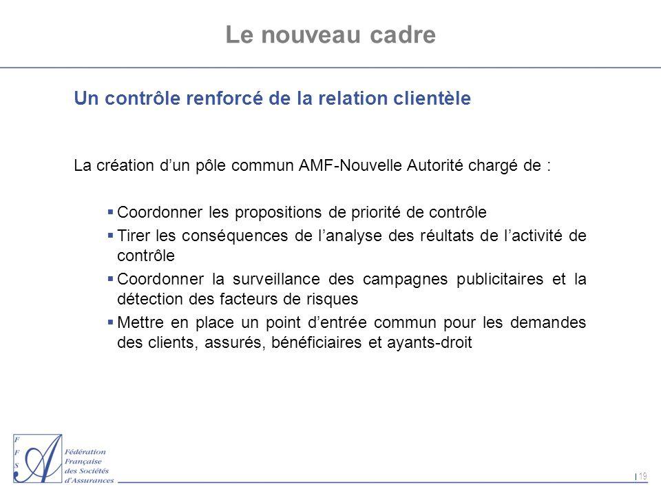 19 Le nouveau cadre Un contrôle renforcé de la relation clientèle La création dun pôle commun AMF-Nouvelle Autorité chargé de : Coordonner les proposi