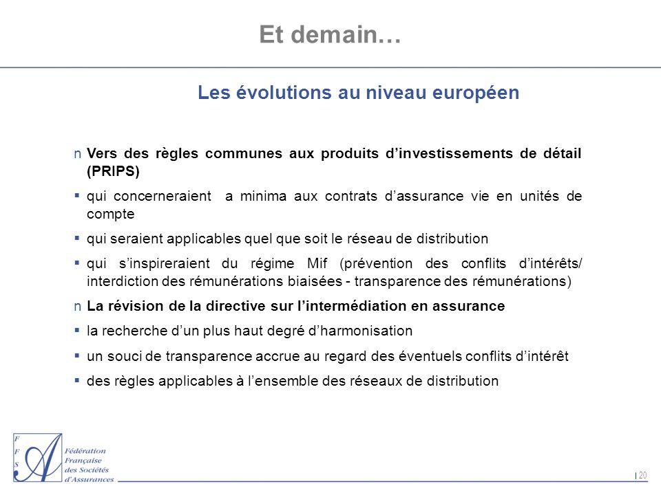 20 Et demain… Les évolutions au niveau européen nVers des règles communes aux produits dinvestissements de détail (PRIPS) qui concerneraient a minima