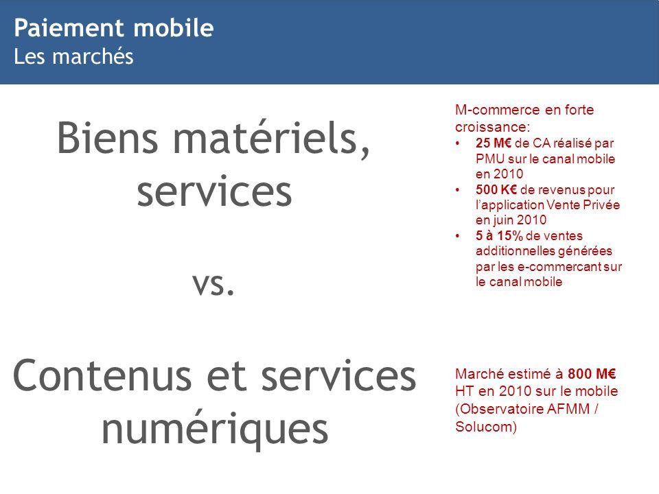 5 Paiement mobile Les marchés Biens matériels, services vs. Contenus et services numériques Marché estimé à 800 M HT en 2010 sur le mobile (Observatoi