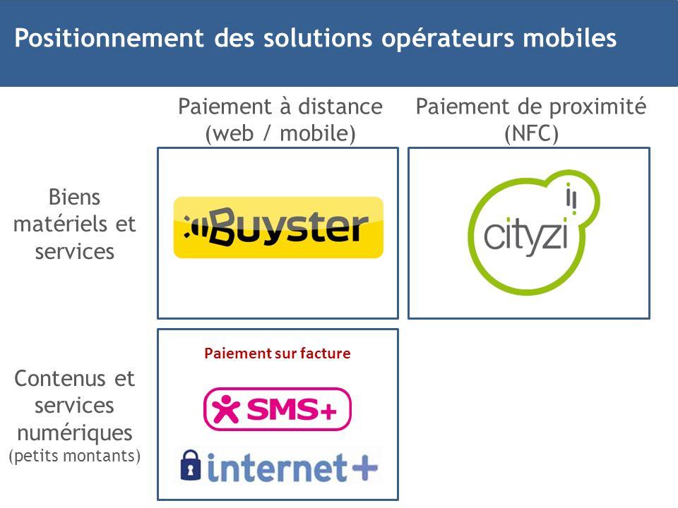 8 Positionnement des solutions opérateurs mobiles Paiement sur facture Biens matériels et services Contenus et services numériques (petits montants) P