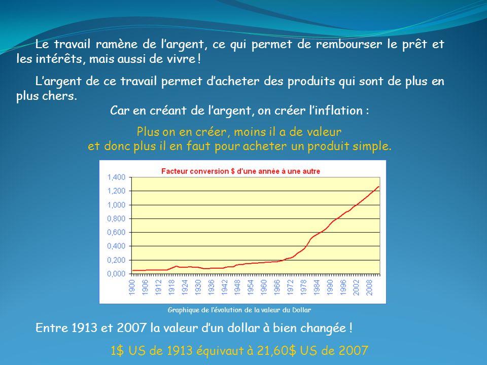 B- Une économie basée sur les ressources Préambule : La question fondamentale nest plus : « Combien cela va-t-il couter.
