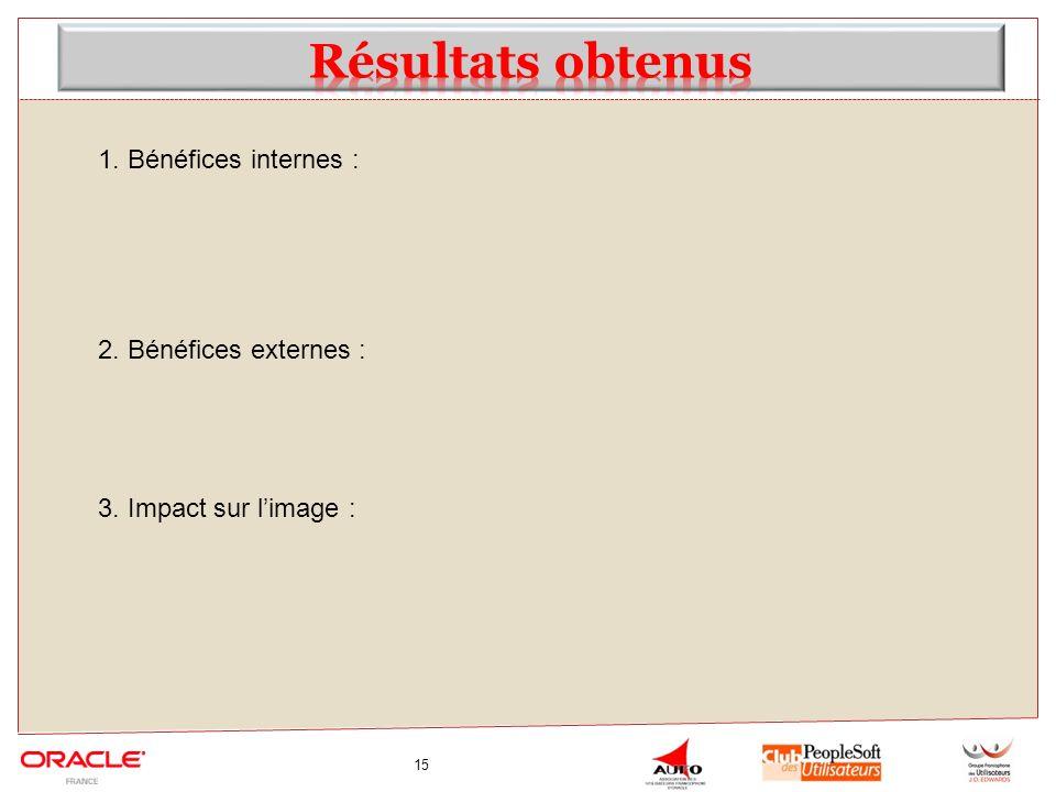 15 1. Bénéfices internes : 2. Bénéfices externes : 3. Impact sur limage :