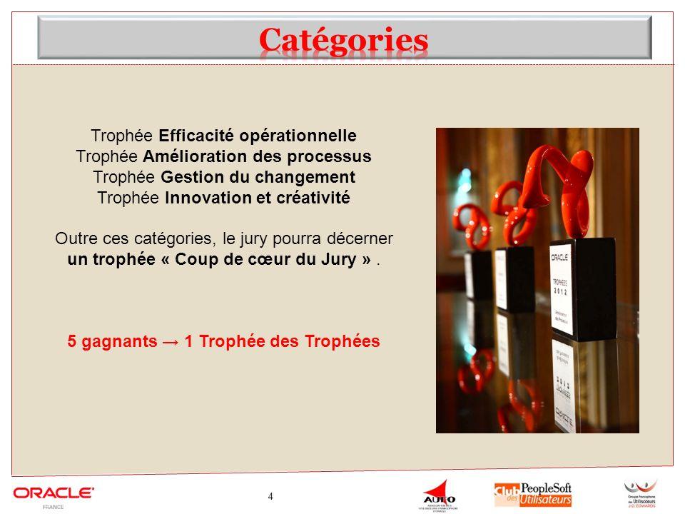 4 Trophée Efficacité opérationnelle Trophée Amélioration des processus Trophée Gestion du changement Trophée Innovation et créativité Outre ces catégories, le jury pourra décerner un trophée « Coup de cœur du Jury ».
