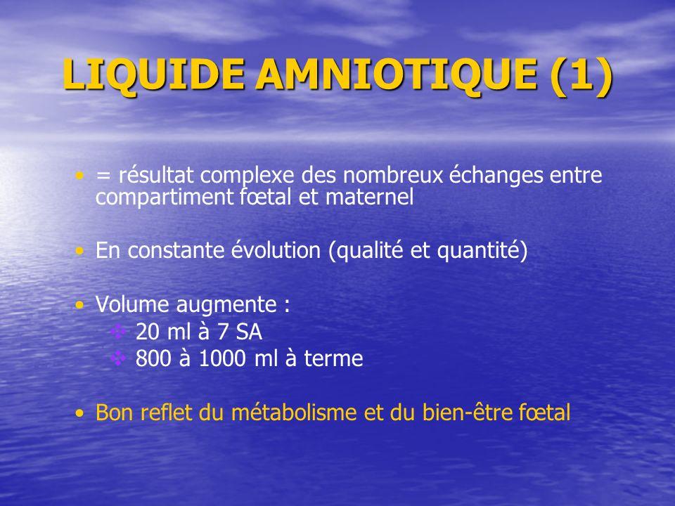 LIQUIDE AMNIOTIQUE (1) = résultat complexe des nombreux échanges entre compartiment fœtal et maternel En constante évolution (qualité et quantité) Vol