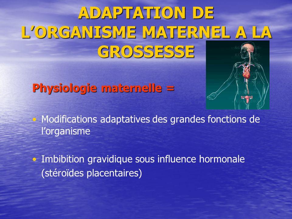 ADAPTATION DE LORGANISME MATERNEL A LA GROSSESSE Physiologie maternelle = Modifications adaptatives des grandes fonctions de lorganisme Imbibition gra