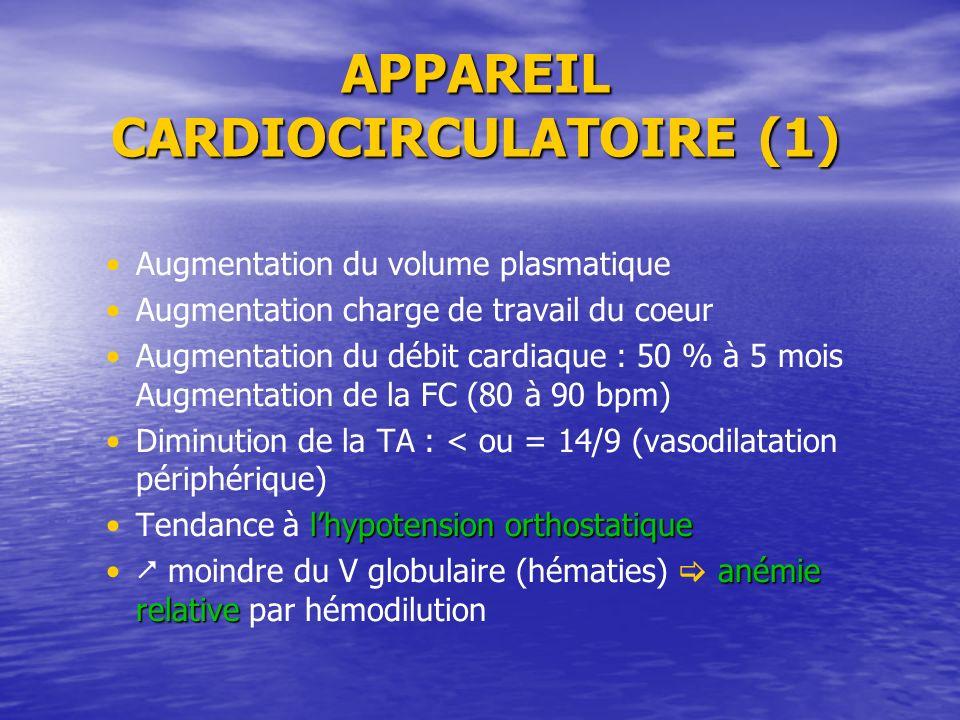 APPAREIL CARDIOCIRCULATOIRE (1) Augmentation du volume plasmatique Augmentation charge de travail du coeur Augmentation du débit cardiaque : 50 % à 5