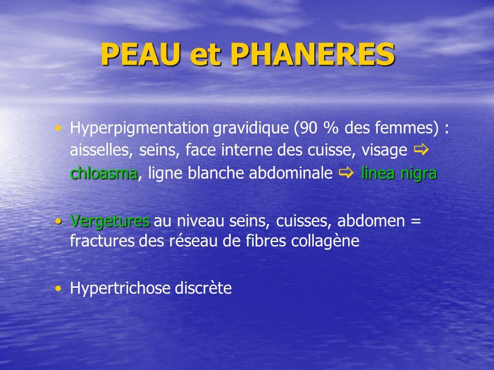 chloasmalinea nigraHyperpigmentation gravidique (90 % des femmes) : aisselles, seins, face interne des cuisse, visage chloasma, ligne blanche abdomina