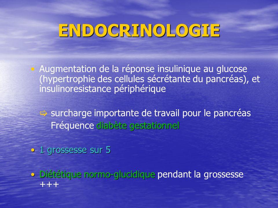 Augmentation de la réponse insulinique au glucose (hypertrophie des cellules sécrétante du pancréas), et insulinoresistance périphérique surcharge imp