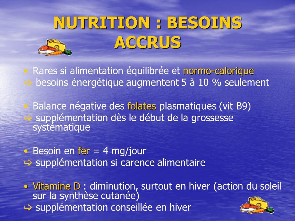 normo-caloriqueRares si alimentation équilibrée et normo-calorique besoins énergétique augmentent 5 à 10 % seulement folatesBalance négative des folat