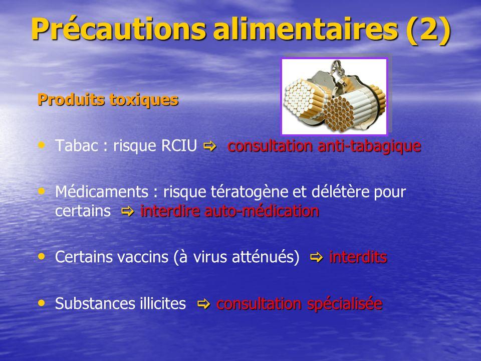 Précautions alimentaires (2) Produits toxiques consultation anti-tabagique Tabac : risque RCIU consultation anti-tabagique interdire auto-médication M