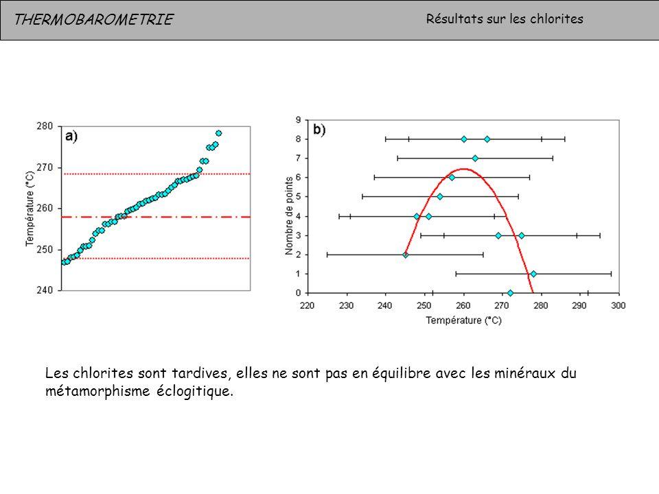 THERMOBAROMETRIE Résultats sur les chlorites Les chlorites sont tardives, elles ne sont pas en équilibre avec les minéraux du métamorphisme éclogitiqu