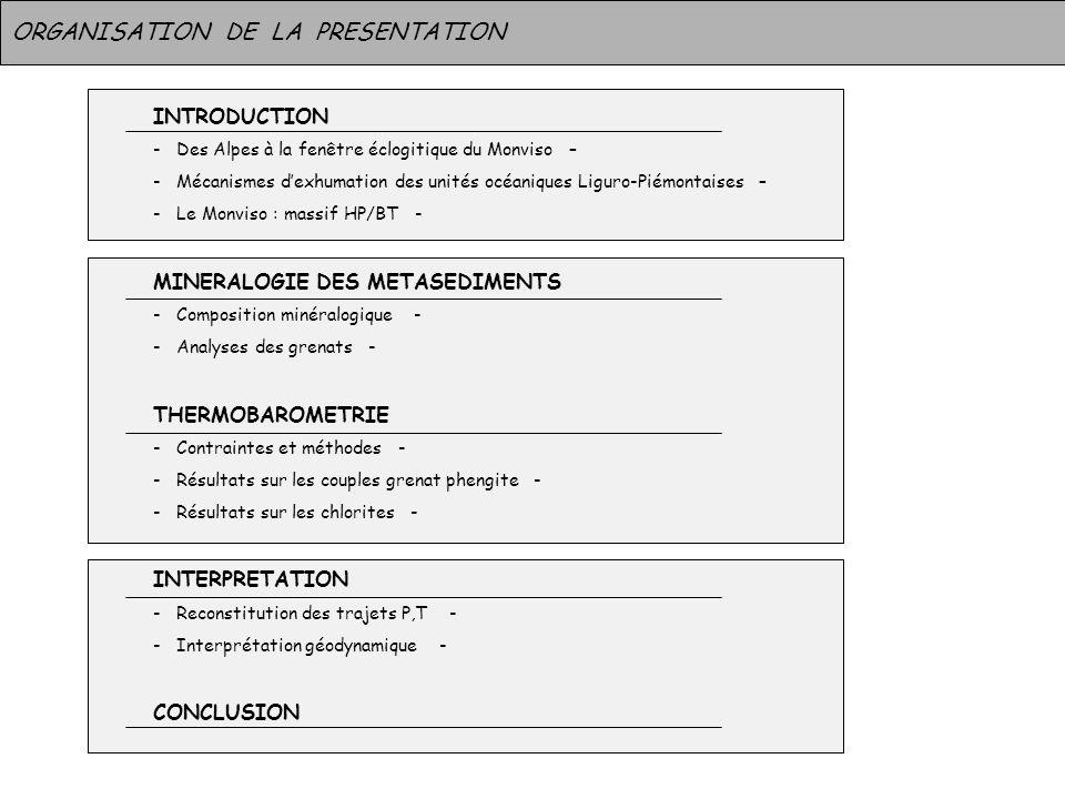 ORGANISATION DE LA PRESENTATION INTRODUCTION - Des Alpes à la fenêtre éclogitique du Monviso – - Mécanismes dexhumation des unités océaniques Liguro-P