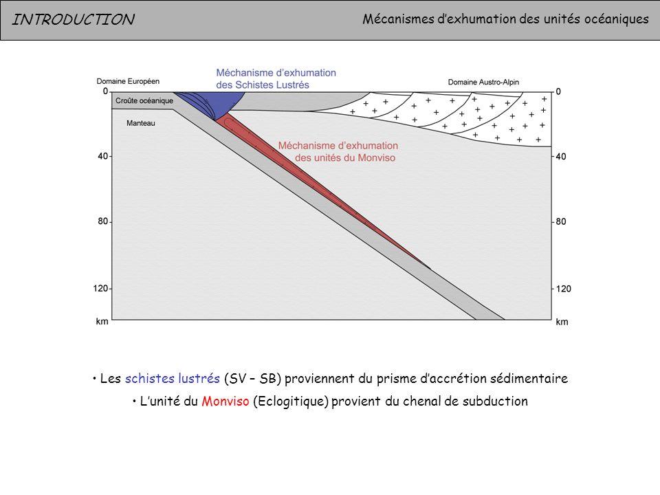 INTRODUCTION Mécanismes dexhumation des unités océaniques Les schistes lustrés (SV – SB) proviennent du prisme daccrétion sédimentaire Lunité du Monvi