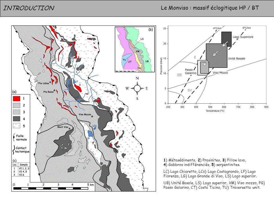 INTRODUCTION Le Monviso : massif éclogitique HP / BT 1) Métasédiments, 2) Prasinites, 3) Pillow lava, 4) Gabbros indifférenciés, 5) serpentinites. LC)