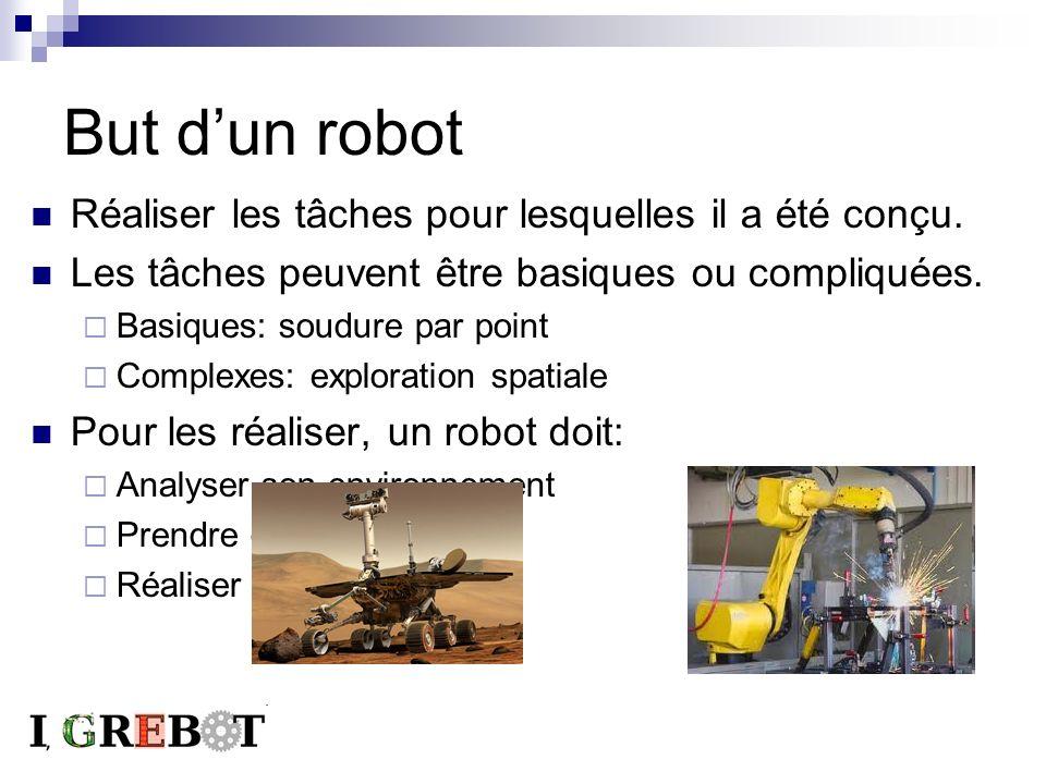 But dun robot Réaliser les tâches pour lesquelles il a été conçu. Les tâches peuvent être basiques ou compliquées. Basiques: soudure par point Complex