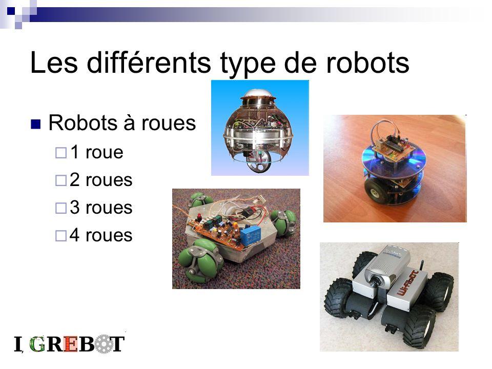 Les différents type de robots Robots à roues 1 roue 2 roues 3 roues 4 roues