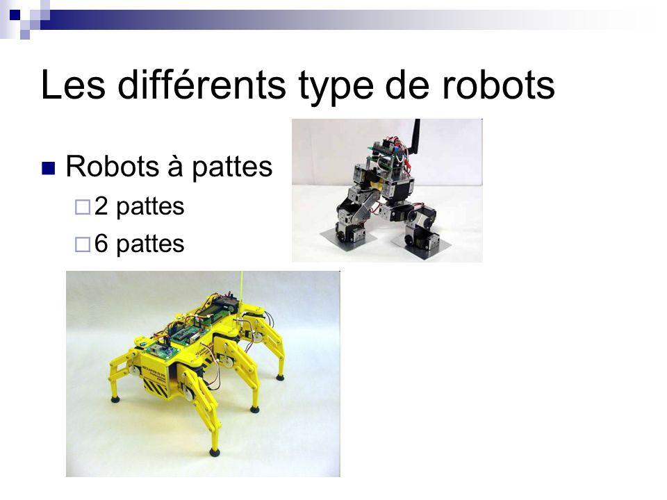 Les différents type de robots Robots à pattes 2 pattes 6 pattes