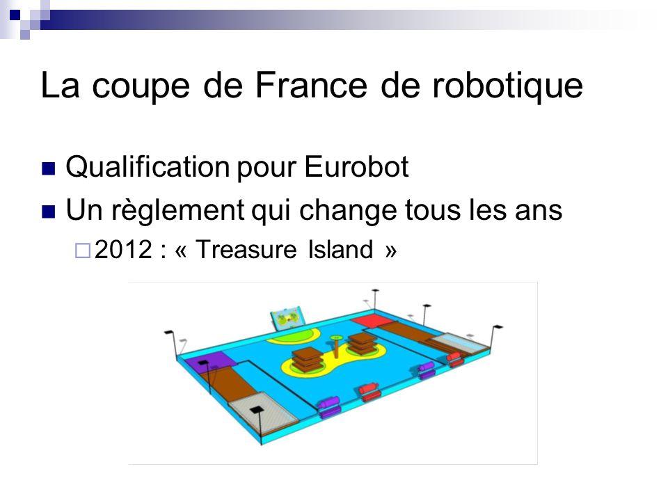 La coupe de France de robotique Qualification pour Eurobot Un règlement qui change tous les ans 2012 : « Treasure Island »