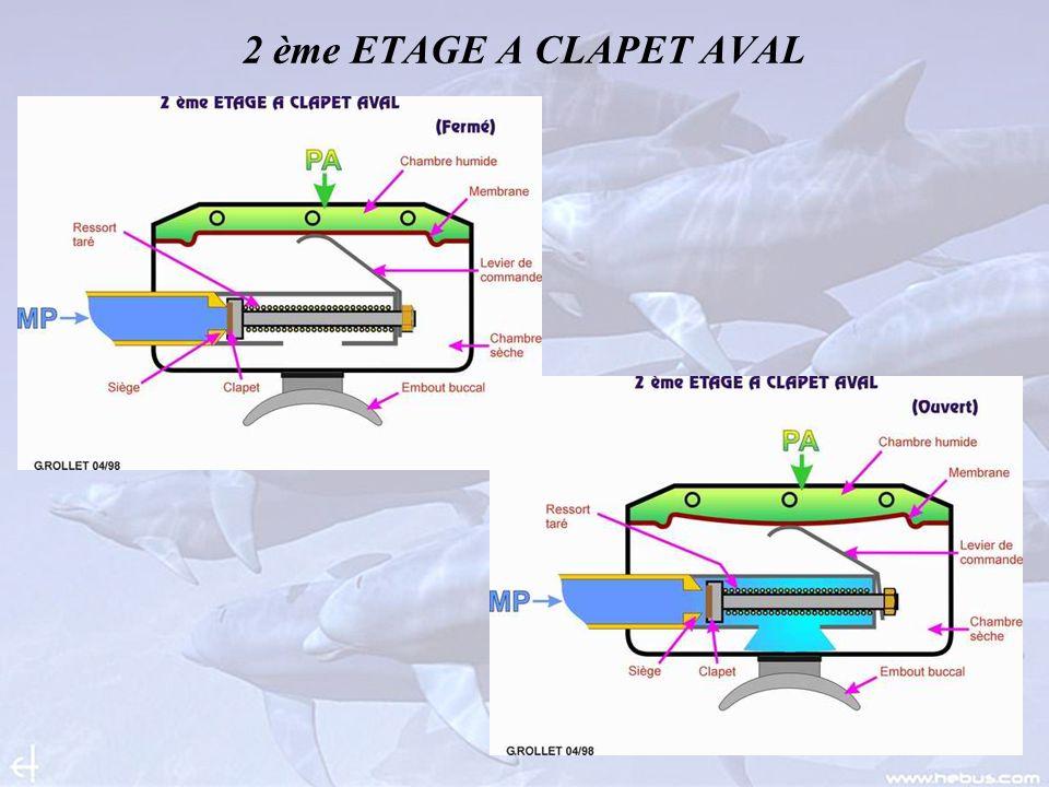 2 ème ETAGE A CLAPET AVAL