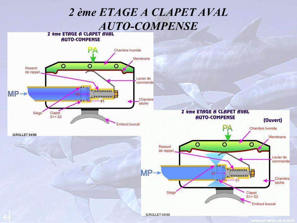 2 ème ETAGE A CLAPET AVAL AUTO-COMPENSE