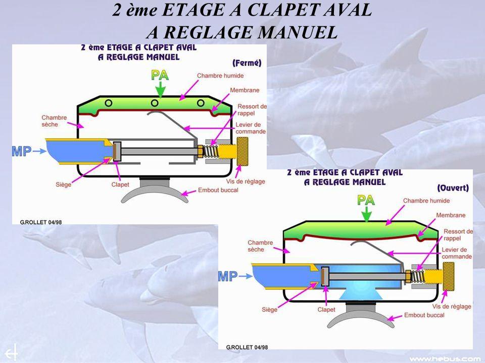 2 ème ETAGE A CLAPET AVAL A REGLAGE MANUEL