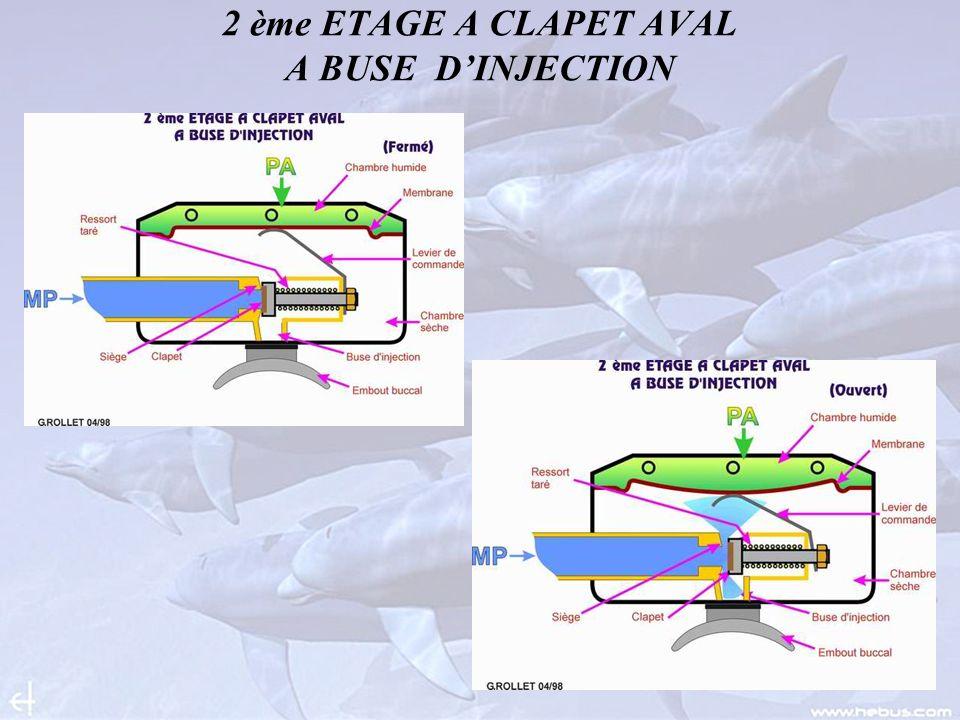 2 ème ETAGE A CLAPET AVAL A BUSE DINJECTION