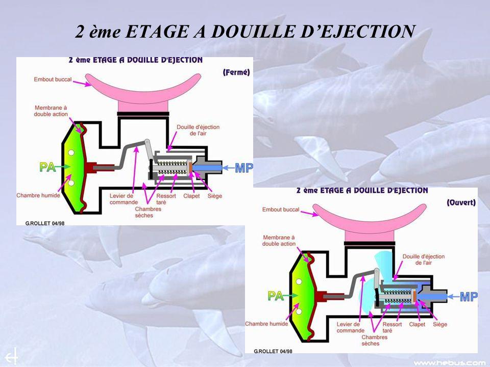 2 ème ETAGE A DOUILLE DEJECTION