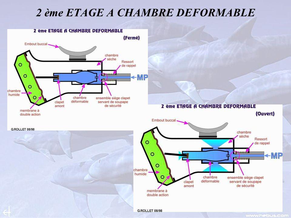2 ème ETAGE A CHAMBRE DEFORMABLE