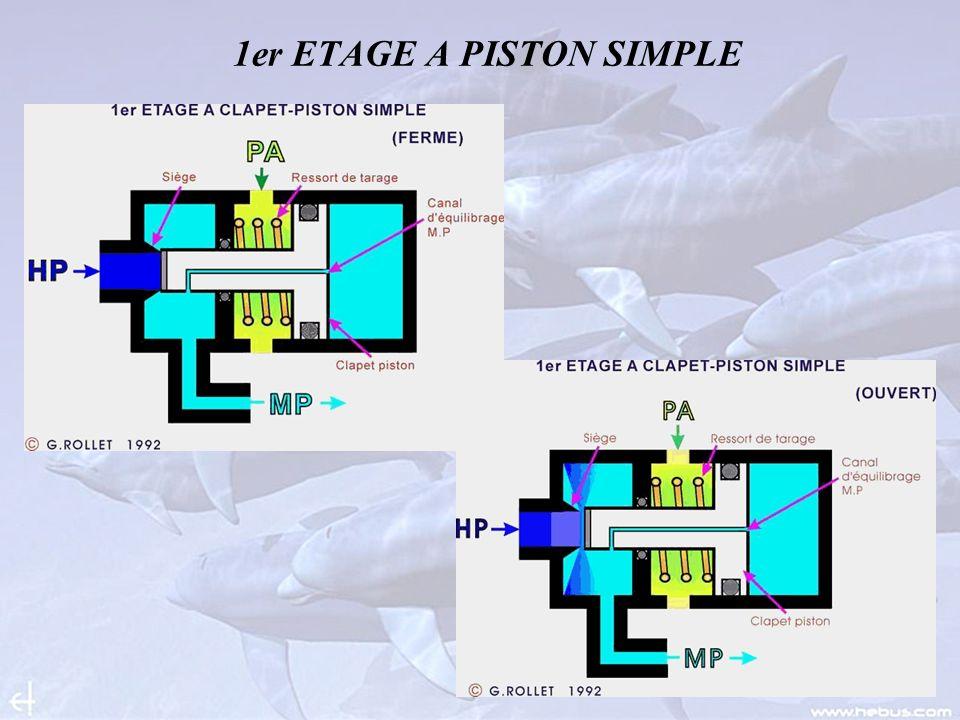 1er ETAGE A PISTON SIMPLE