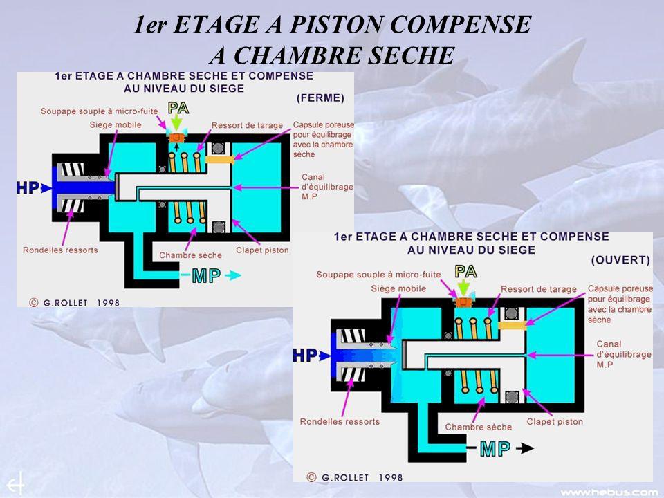 1er ETAGE A PISTON COMPENSE A CHAMBRE SECHE