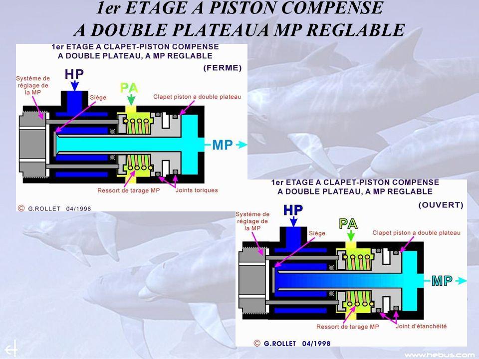 1er ETAGE A PISTON COMPENSE A DOUBLE PLATEAUA MP REGLABLE