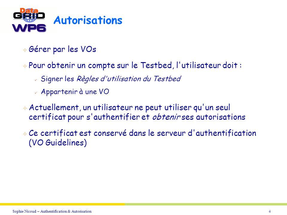 4Sophie Nicoud – Authentification & Autorisation Autorisations Gérer par les VOs Pour obtenir un compte sur le Testbed, l utilisateur doit : Signer les Règles d utilisation du Testbed Appartenir à une VO Actuellement, un utilisateur ne peut utiliser qu un seul certificat pour s authentifier et obtenir ses autorisations Ce certificat est conservé dans le serveur d authentification (VO Guidelines)