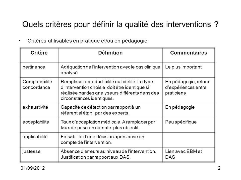 01/09/20122 Quels critères pour définir la qualité des interventions .