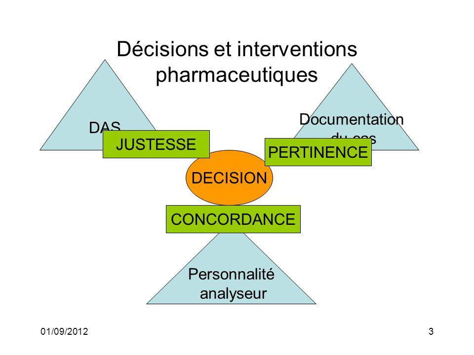 01/09/20124 Qualité de lanalyse Lanalyse a pour but doptimiser la thérapeutique: elle est donc destinée au patient, au prescripteur et au personnel opérateur (préparateur, infirmier).