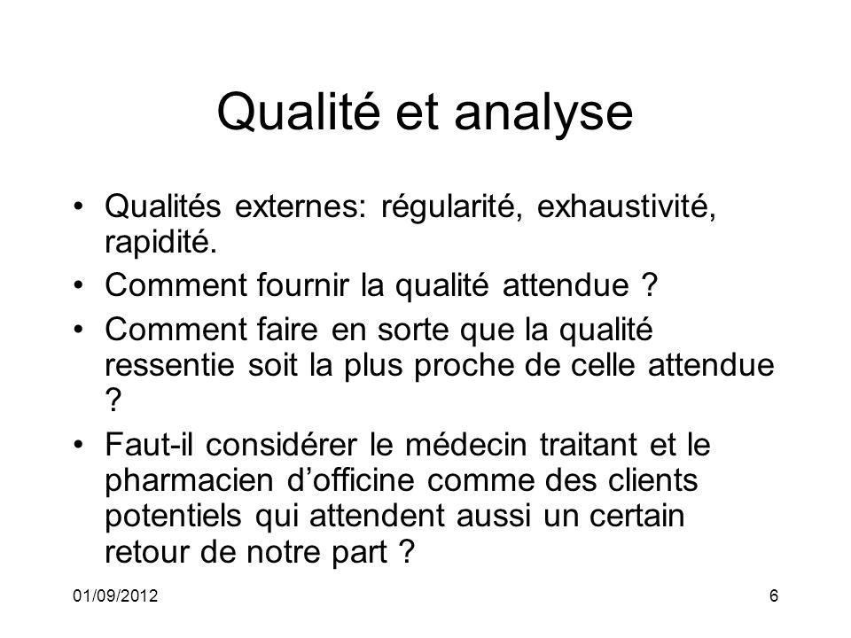 01/09/20126 Qualité et analyse Qualités externes: régularité, exhaustivité, rapidité.