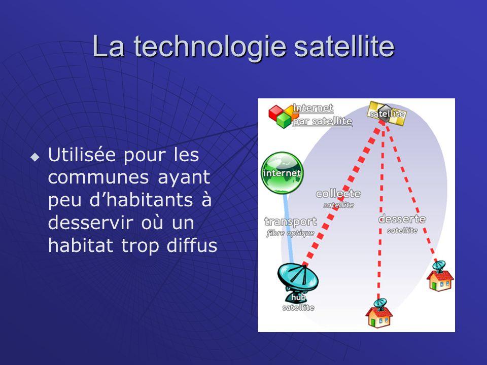 La technologie satellite Utilisée pour les communes ayant peu dhabitants à desservir où un habitat trop diffus