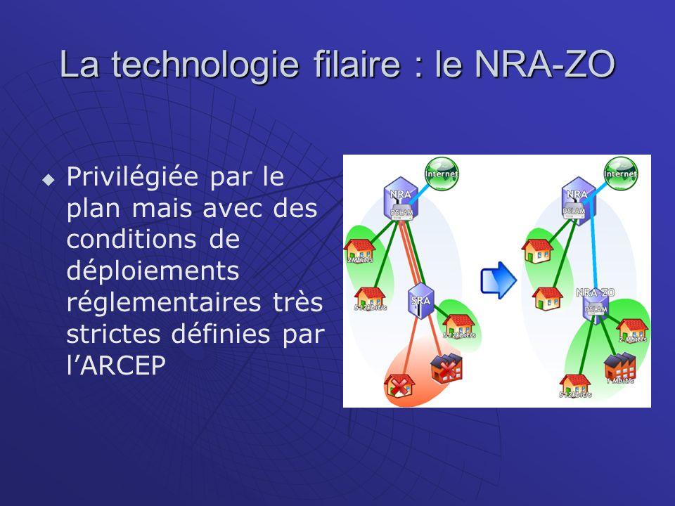 La technologie filaire : le NRA-ZO Privilégiée par le plan mais avec des conditions de déploiements réglementaires très strictes définies par lARCEP